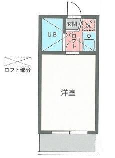 RARA座間NO3