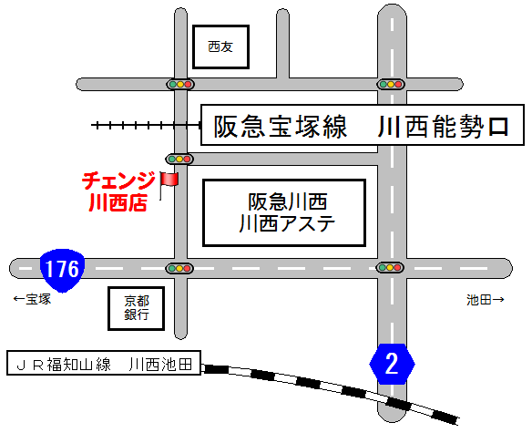 チェンジ(株)